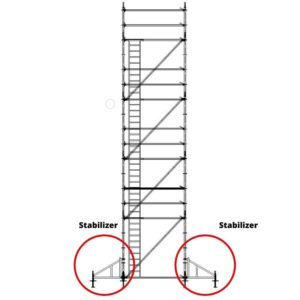 scaffold stabilizer